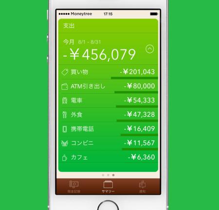 features_spending